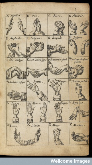 24 hand gestures, from Chirologia... Credit: Wellcome Library, London. Wellcome Images